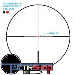 Lunette de Battue Sightmark Citadel 1-10x24 HDR sur www.tactirshop.fr